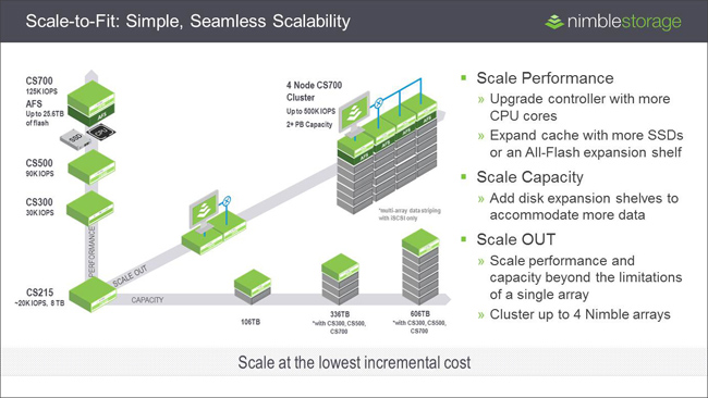 Take the guesswork out of scaling VDI